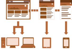 A responsive site! meanings and explanation